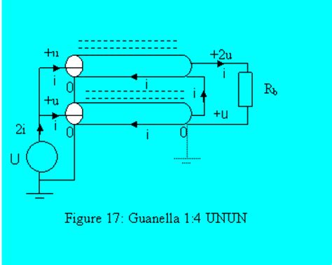 transformer series impedance de guanella en de ruthroff 1 4 unun