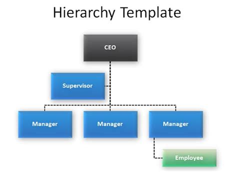 Hierarchy Organizational Chart Template by Customized Hierarchy Diagram For Powerpoint Presentations