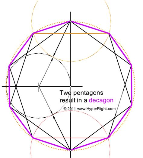 how to construct a pentagon construct construct regular pentagon