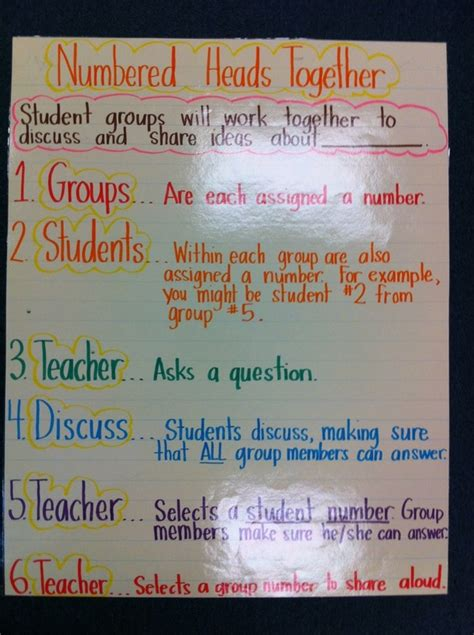 numbered heads  strategies  students