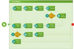 Visio Sharepoint Workflow Template by Visio Workflow Diagram Shapes Visio Free Engine Image