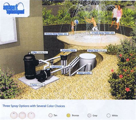 design your own park home aquapark splashpad other metro by a a manufacturing
