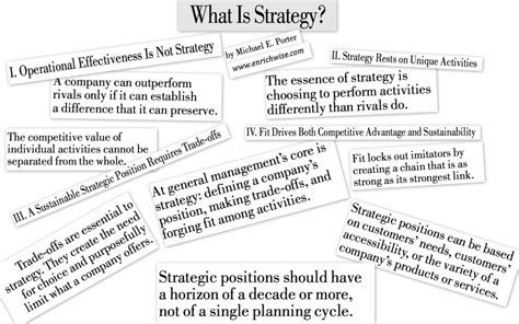 What Is An Mba In Strategy what is strategy classic porter article in a nutshell