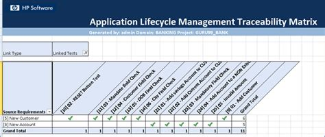 requirements module in hp alm quality center tutorial