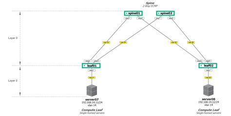 wiring diagram for home computer network globalpay co id