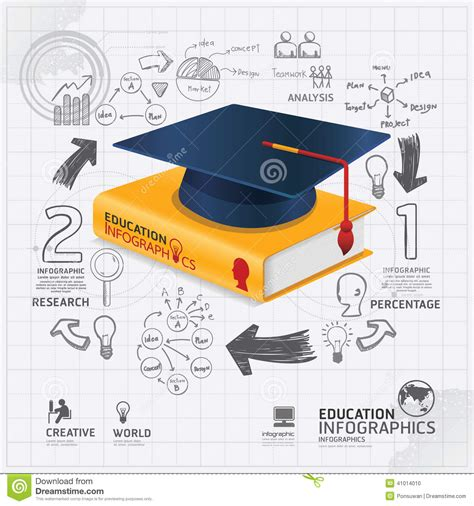 Infographic Template With Book And Graduation Cap Doodles Line Stock Vector Image 41014010 Drawing Infographic Template