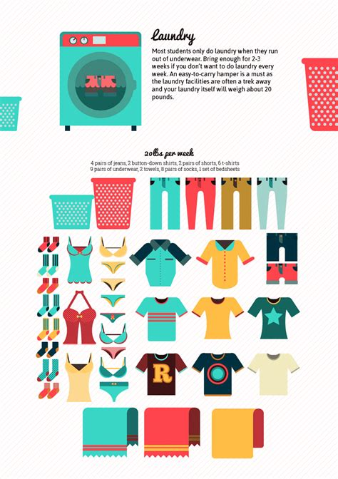 dorm room ideas college dorm infographic container store