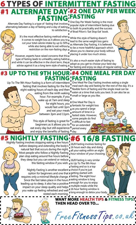fitness 3 book bundle intermittent fasting strength and weight books 6 types of intermittent fasting