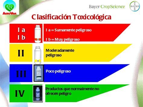 Uso Seguro De Plaguicidas Alan L 252 Er Ing Agr 243 Nomo Bayer Colores Sinteticos L