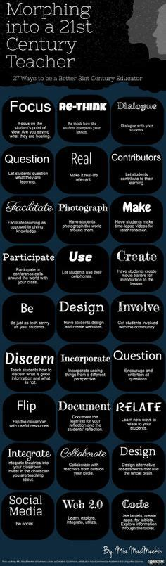 latest technology mediums to look for the latest google in the classroom on pinterest google docs google