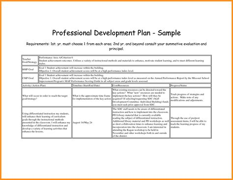 employee professional development plan template pacq co