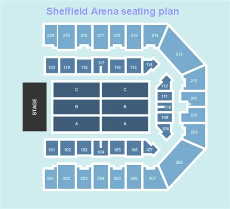 sheffield central sheffield arena seating plan