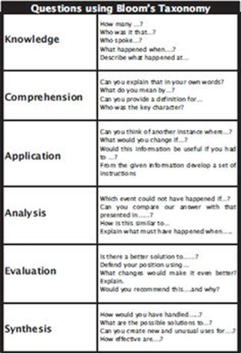 biography question stems 1000 images about question stems and sentence starters on
