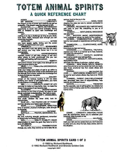 animal tattoo and their meanings totem animals is just a quick reference to the attributes