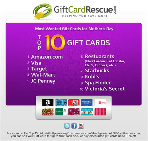 Top Ten Gift Cards - top 10 gift cards for mom saving you dinero