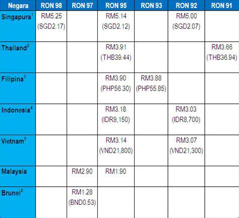 Dunia Souvenir Gantungan Kunci Negara Malaysia daftar rincian dunia kunci sukses usaha