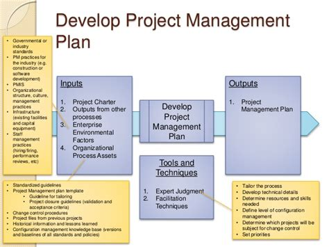 project integration management plan template pmp prep 3 project integration management