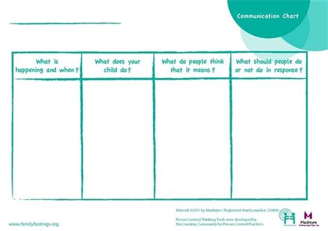 person centred planning tools templates pin by familyfootings on person centred thinking tools