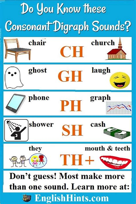ph pattern words silent gh worksheets the best and most comprehensive