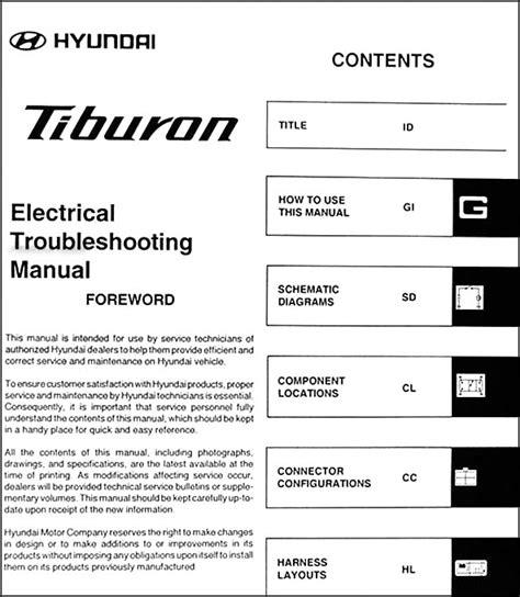 motor repair manual 2006 hyundai tiburon security system wiring schematics to 2006 hyndai tiburon gs free download playapk co