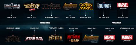film thor chronologie calendario marvel film e serie tv in uscita fino al 2020