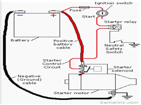 wiring diagram car starter motor 28 images electrical