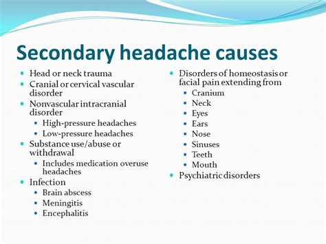 Will Detoxing Cause Headaches by Continuity Lecture Samatha Madhavarapu Pgy Ppt