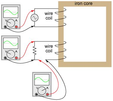 basic operation of inductor inductance and basic operation dpc luki