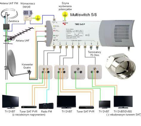 directv swm 32 wiring diagrams directv swm lnb wiring
