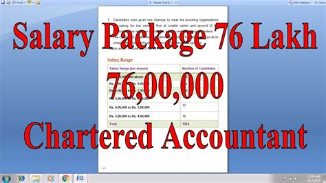 Chartered Accountant Plus Mba Salary by Salary Package Of Ca Salary Package Of Chartered