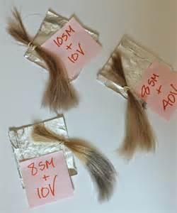 kenra silver metallic hair color kenra color silver metallics brown hairs