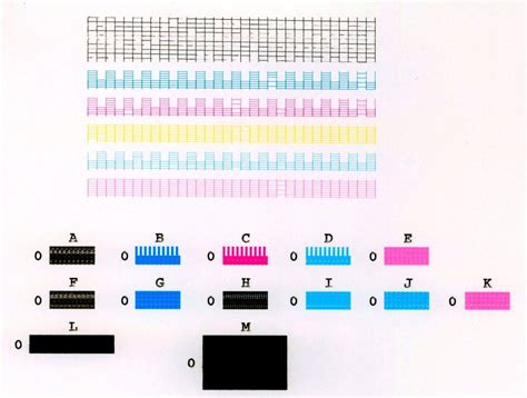 Printhead Printer how to confirm printhead failure printerknowledge