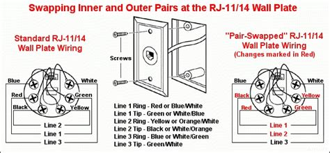 dsl splitter wiring diagram wiring wiring diagram for cars