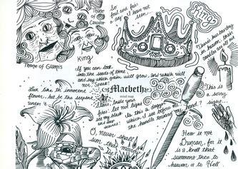 macbeth themes mind map macbeth teaching stimuli on pinterest william