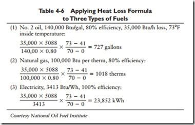How To Calculate Btu Needed To Cool A Room by How To Calculate Air Conditioner Btu Air Conditioner Guided