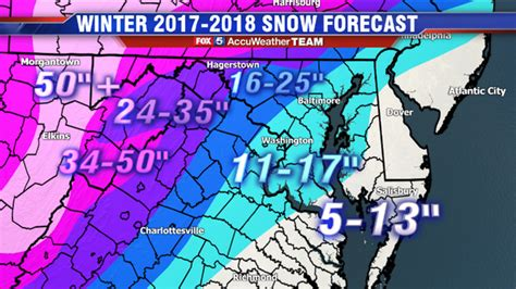 blizzard predictions 2017 2017 18 winter outlook for dc colder more snow than last