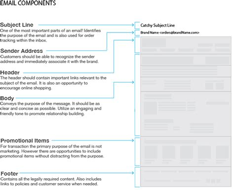 usability study template kate fitzgibbon user experience homepage work about