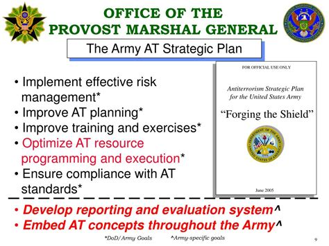 Which Level Of At Provides Antiterrorism Officer Ato by Ppt Opmg Resource Management Workshop Army Antiterrorism