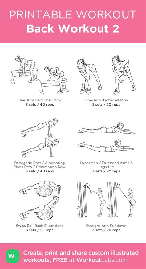 1000 ideas about back workouts on workout