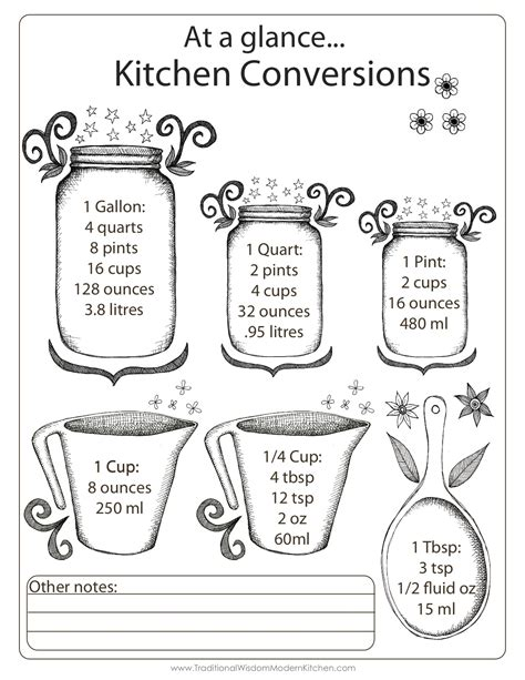 Kitchen Conversions Worksheet Twmk 187 Archive Gift Kitchen Measurements Conversion