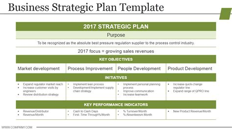 developing a business strategy template business strategic planning 11 powerpoint templates you