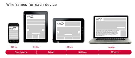 responsive design expert responsive design mobile website experts gomoby