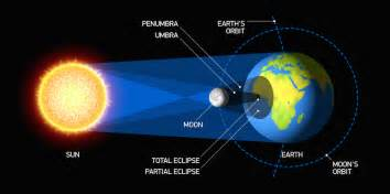 solar eclipse to be visible from british columbia on