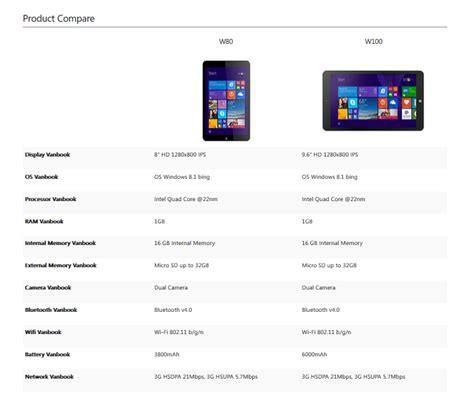 Spesifikasi Tablet Advan Windows 8 advan vanbook spesifikasi advan w100