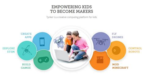 kid programming solution coding for 4 ways your child can become a software