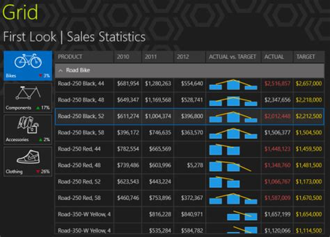 xaml fluid layout grid autocomplete new chart features plus more in radcontr