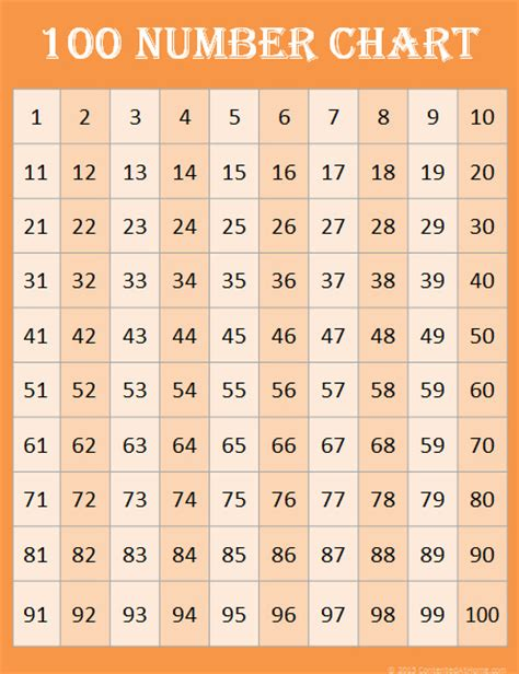 printable number chart 1 100 with words hundreds chart free worksheets 187 printable 100 chart free math