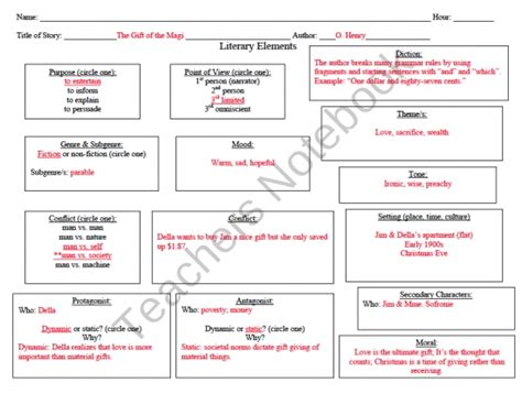 The Ransom Of Chief Worksheet Answers by Literary Elements Story Cubes And Cubes On