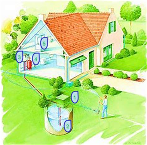 utilisation eau de pluie maison 3406 utilisation eau de pluie maison graf with