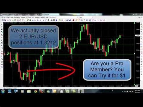best swing trading service free forex trade signals service watch how we sold the